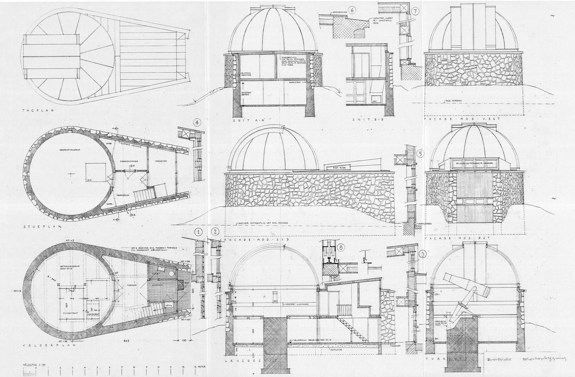schmidt-kuplen